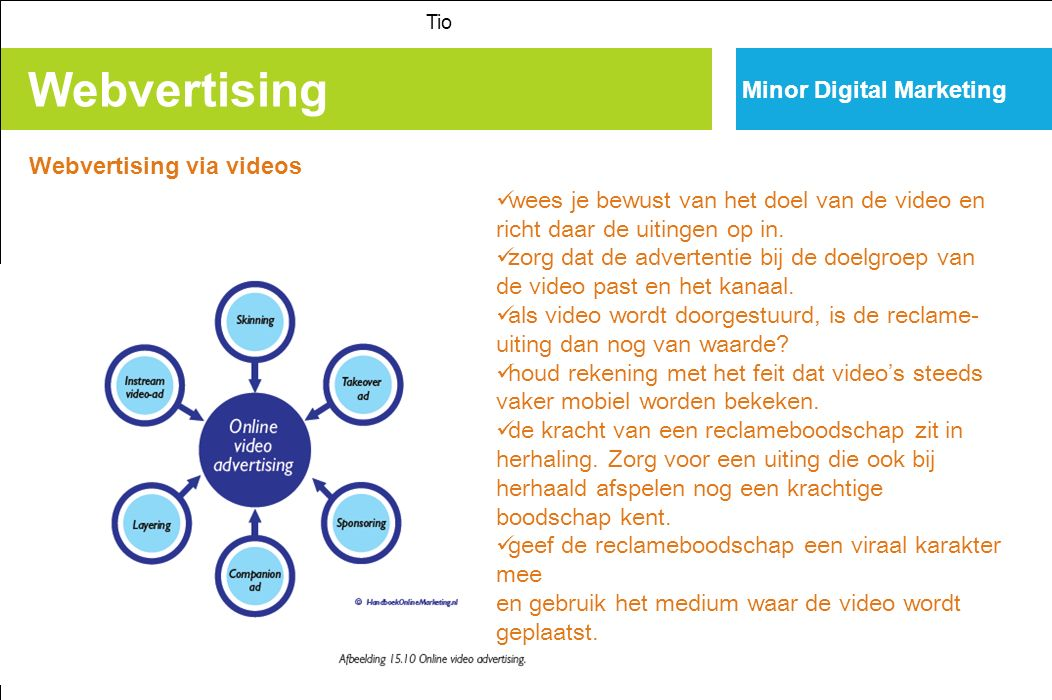 Webvertising Minor Digital Marketing Webvertising via videos