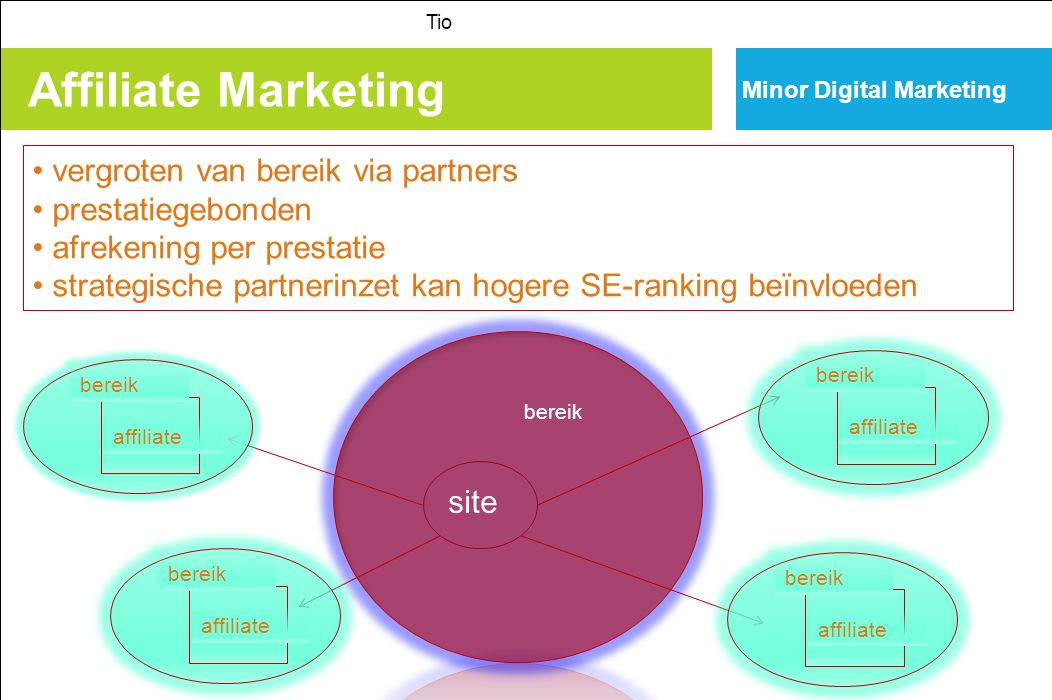 Affiliate Marketing vergroten van bereik via partners