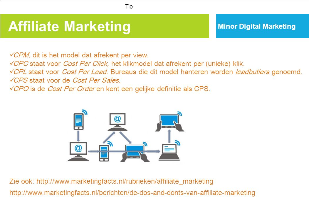 Affiliate Marketing Minor Digital Marketing