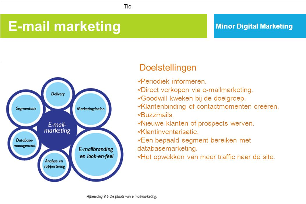 E-mail marketing Doelstellingen Minor Digital Marketing