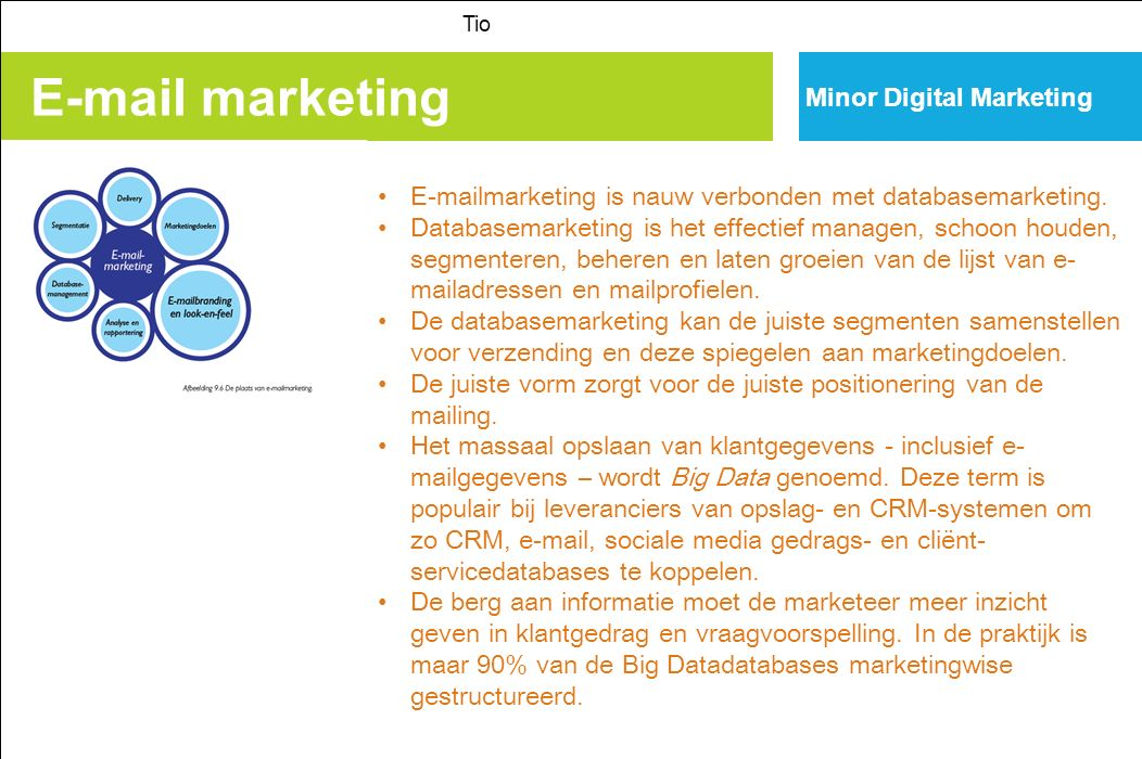 E-mail marketing Minor Digital Marketing
