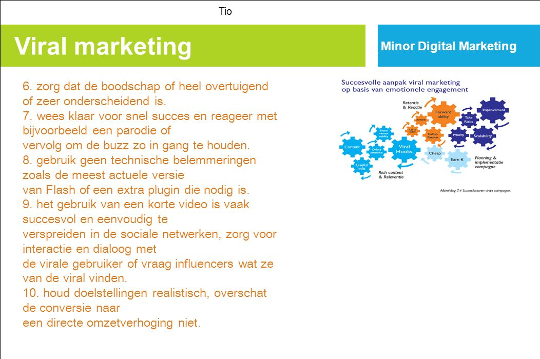Viral marketing Minor Digital Marketing