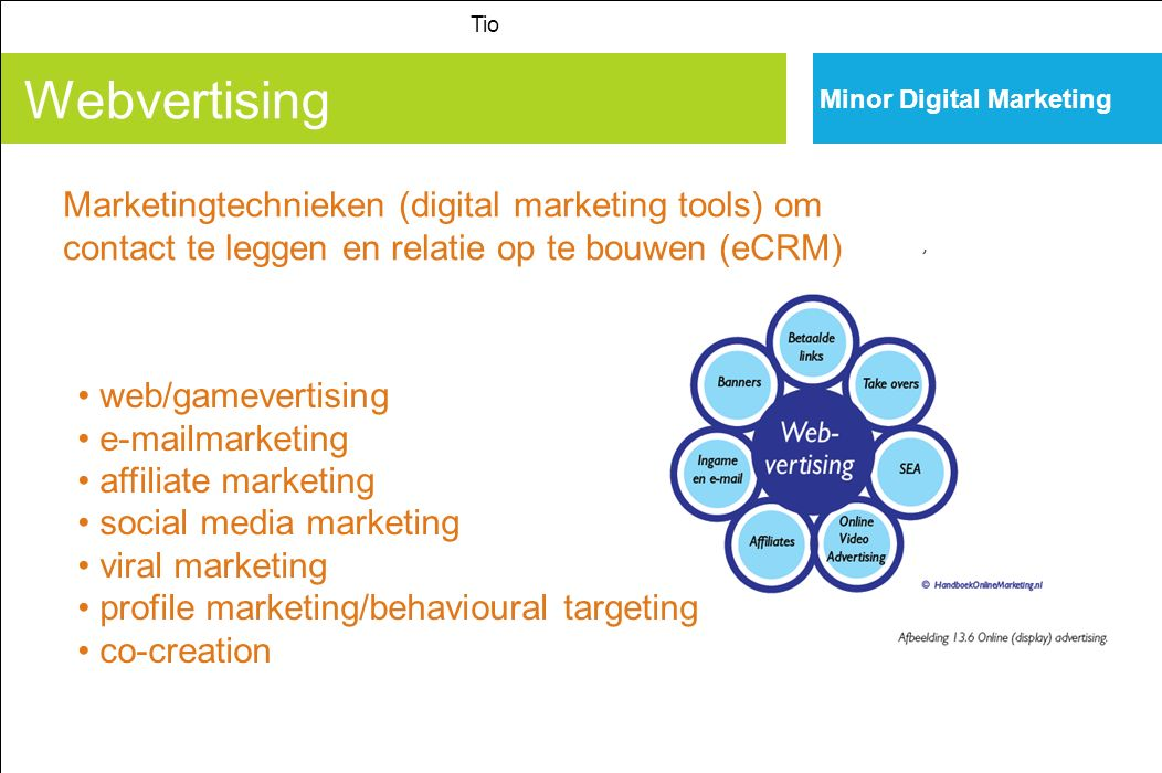 Tio Minor Digital Marketing. Webvertising. Marketingtechnieken (digital marketing tools) om contact te leggen en relatie op te bouwen (eCRM)
