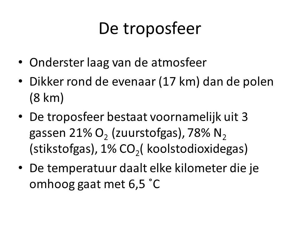 De troposfeer Onderster laag van de atmosfeer