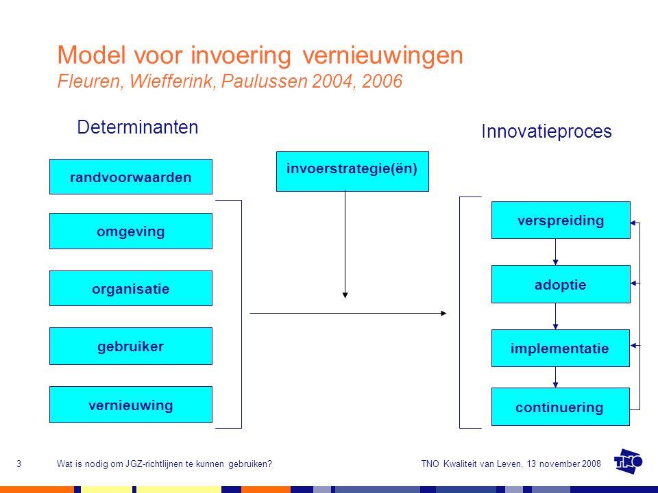 Model voor invoering vernieuwingen Fleuren, Wiefferink, Paulussen 2004, 2006
