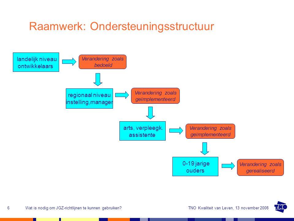 Raamwerk: Ondersteuningsstructuur