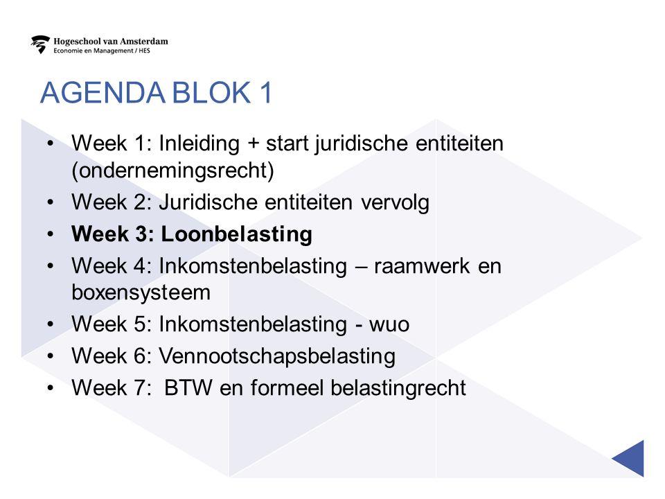 Agenda blok 1 Week 1: Inleiding + start juridische entiteiten (ondernemingsrecht) Week 2: Juridische entiteiten vervolg.