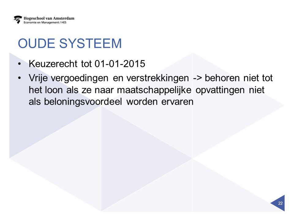 Oude systeem Keuzerecht tot 01-01-2015