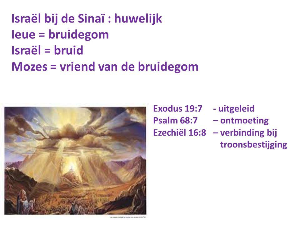 Israël bij de Sinaï : huwelijk Ieue = bruidegom Israël = bruid Mozes = vriend van de bruidegom