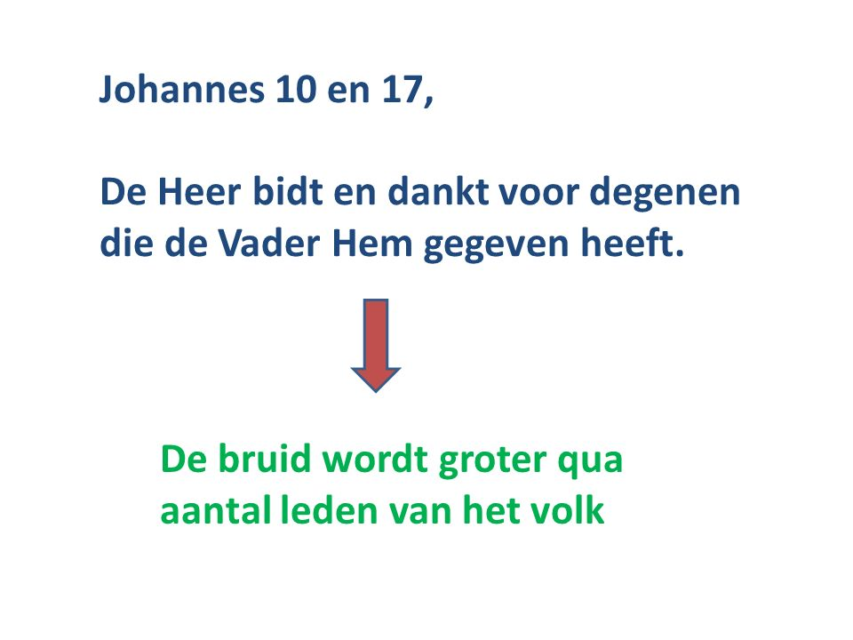 Johannes 10 en 17, De Heer bidt en dankt voor degenen die de Vader Hem gegeven heeft.