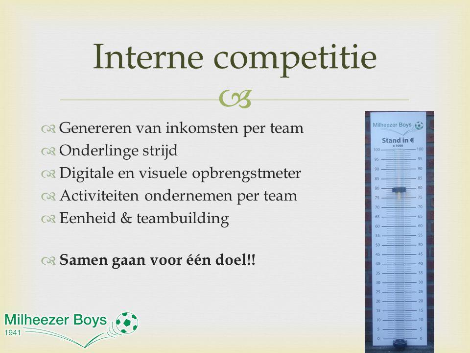Interne competitie Genereren van inkomsten per team Onderlinge strijd