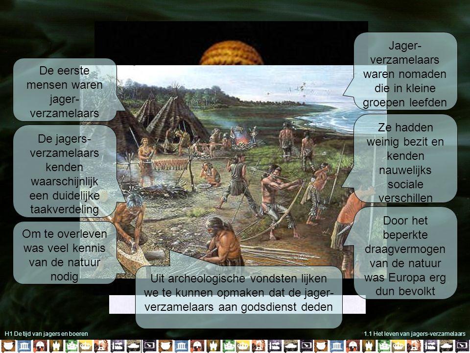 H1 De tijd van jagers en boeren