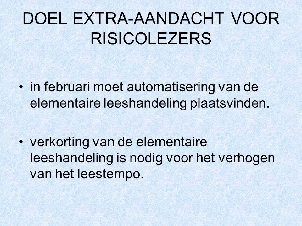 DOEL EXTRA-AANDACHT VOOR RISICOLEZERS