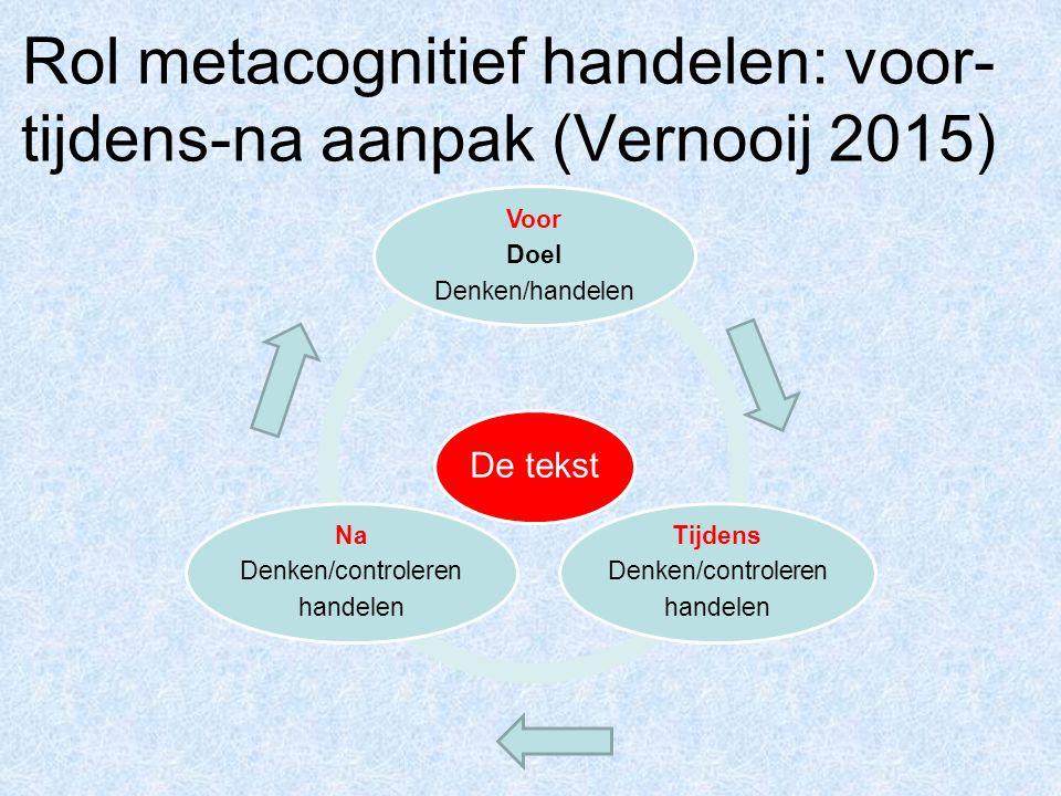 Rol metacognitief handelen: voor-tijdens-na aanpak (Vernooij 2015)