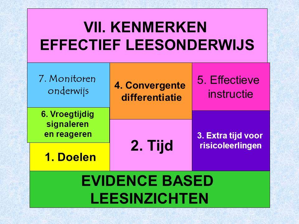 EFFECTIEF LEESONDERWIJS