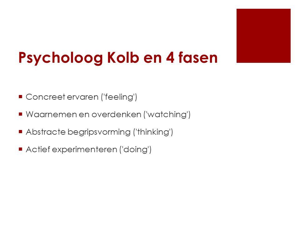 Psycholoog Kolb en 4 fasen