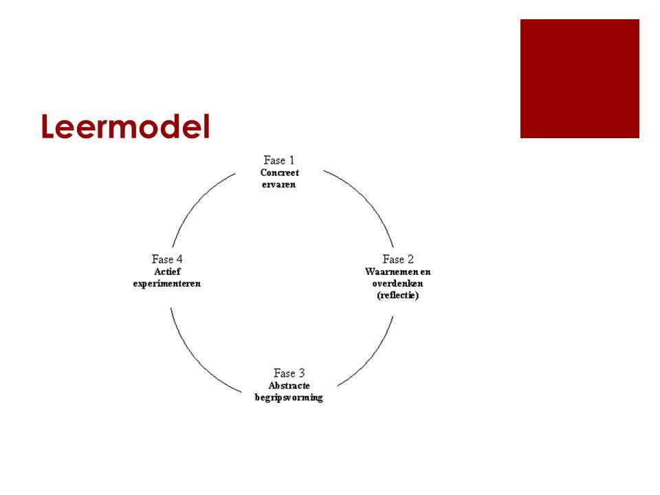 Leermodel