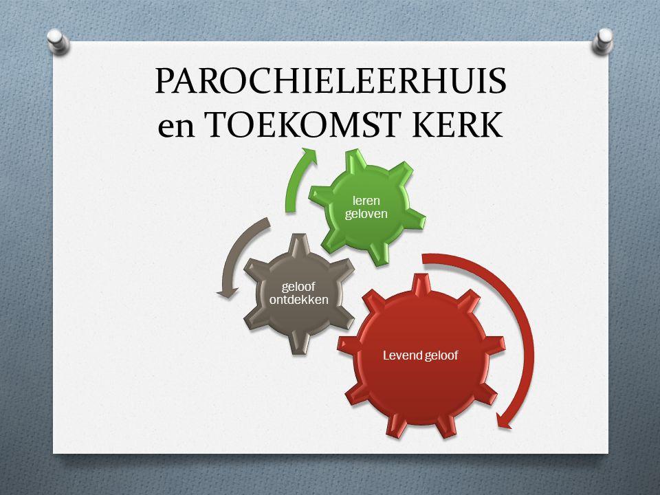 PAROCHIELEERHUIS en TOEKOMST KERK