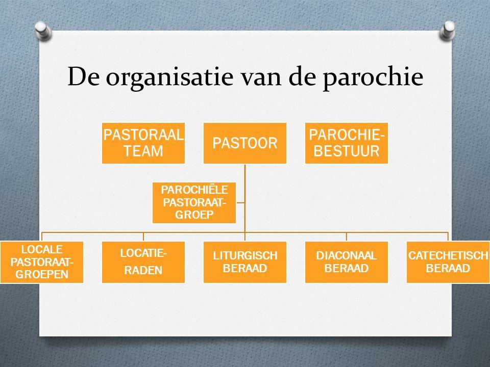 De organisatie van de parochie