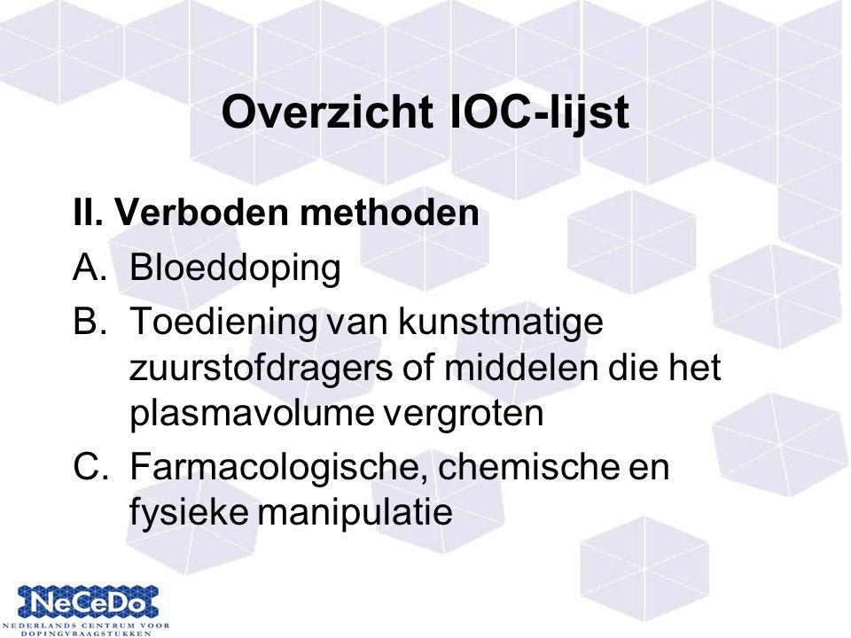 Overzicht IOC-lijst II. Verboden methoden Bloeddoping