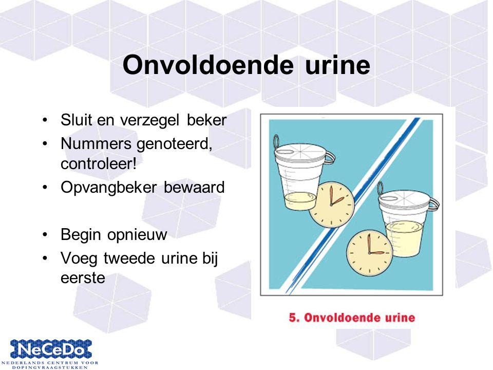 Onvoldoende urine Sluit en verzegel beker
