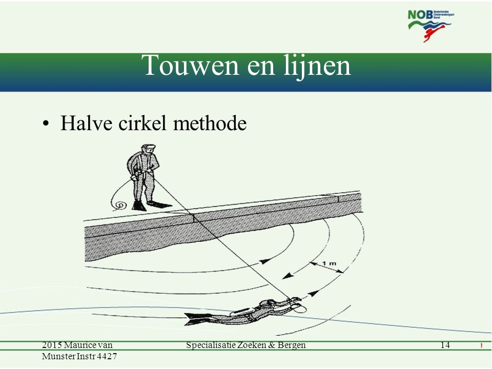 Specialisatie Zoeken & Bergen