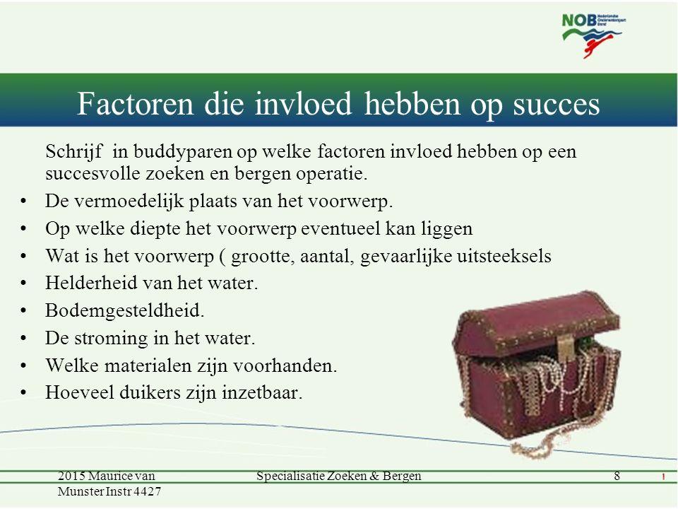 Factoren die invloed hebben op succes