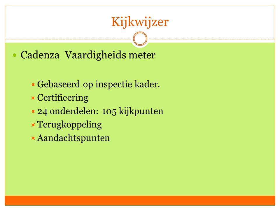 Kijkwijzer Cadenza Vaardigheids meter Gebaseerd op inspectie kader.