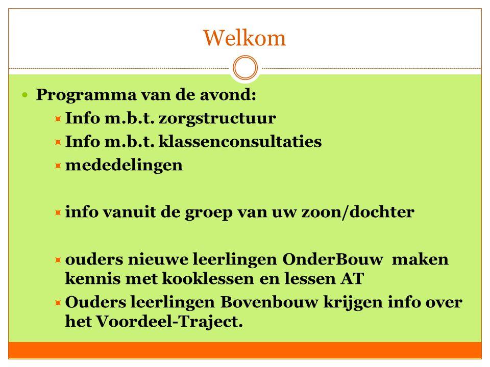 Welkom Programma van de avond: Info m.b.t. zorgstructuur