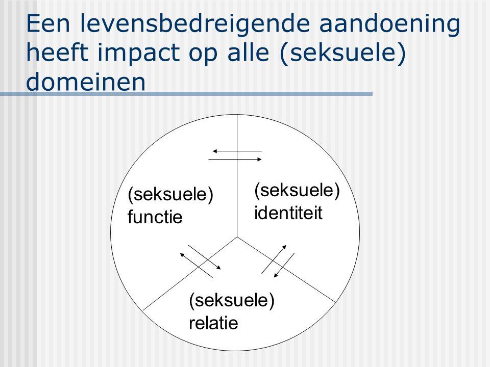 Een levensbedreigende aandoening heeft impact op alle (seksuele) domeinen