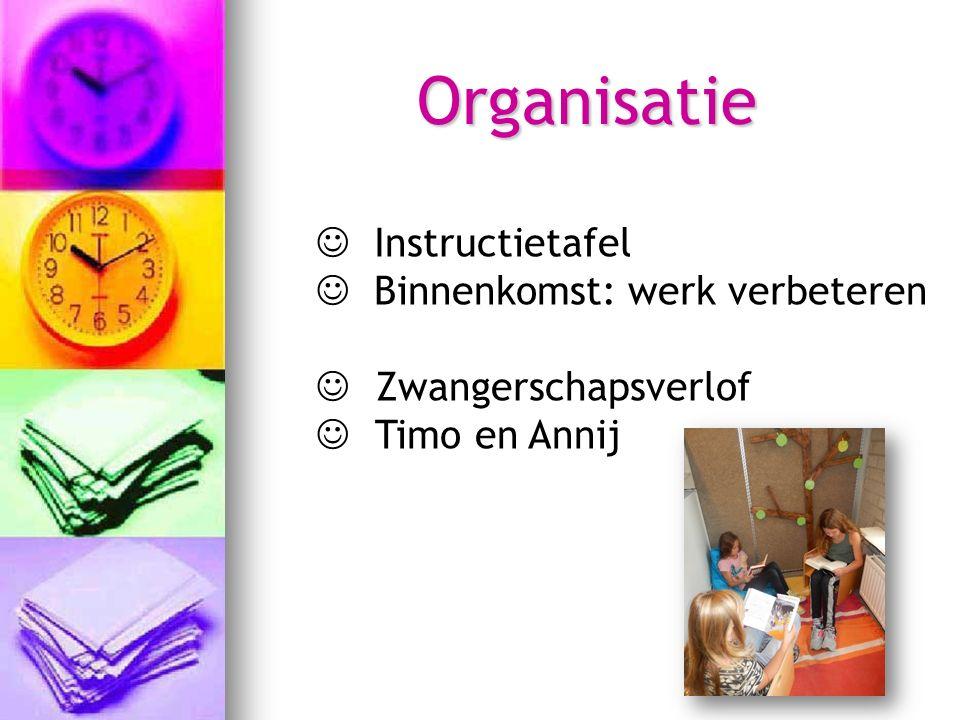 Organisatie  Instructietafel  Binnenkomst: werk verbeteren