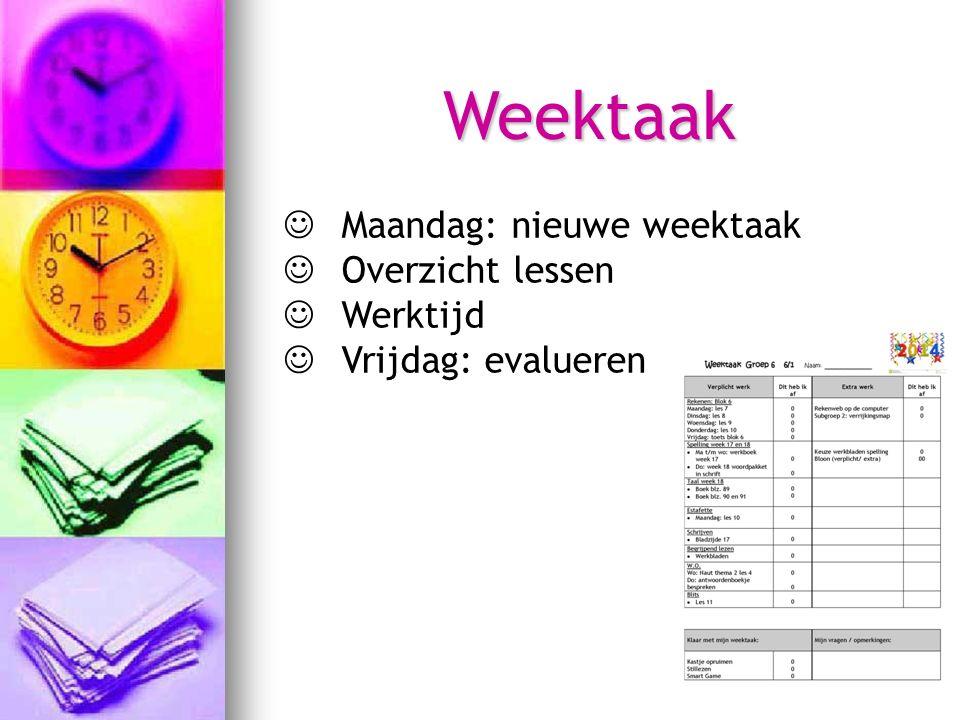 Weektaak Maandag: nieuwe weektaak Overzicht lessen Werktijd
