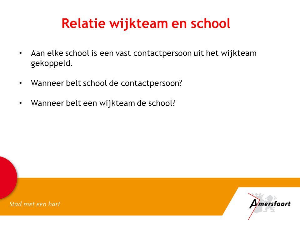 Relatie wijkteam en school