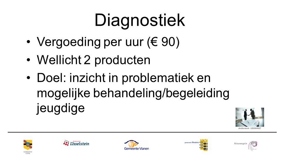 Diagnostiek Vergoeding per uur (€ 90) Wellicht 2 producten