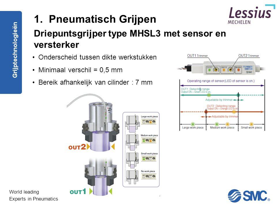 1. Pneumatisch Grijpen Driepuntsgrijper type MHSL3 met sensor en versterker. Grijptechnologieën. Onderscheid tussen dikte werkstukken.