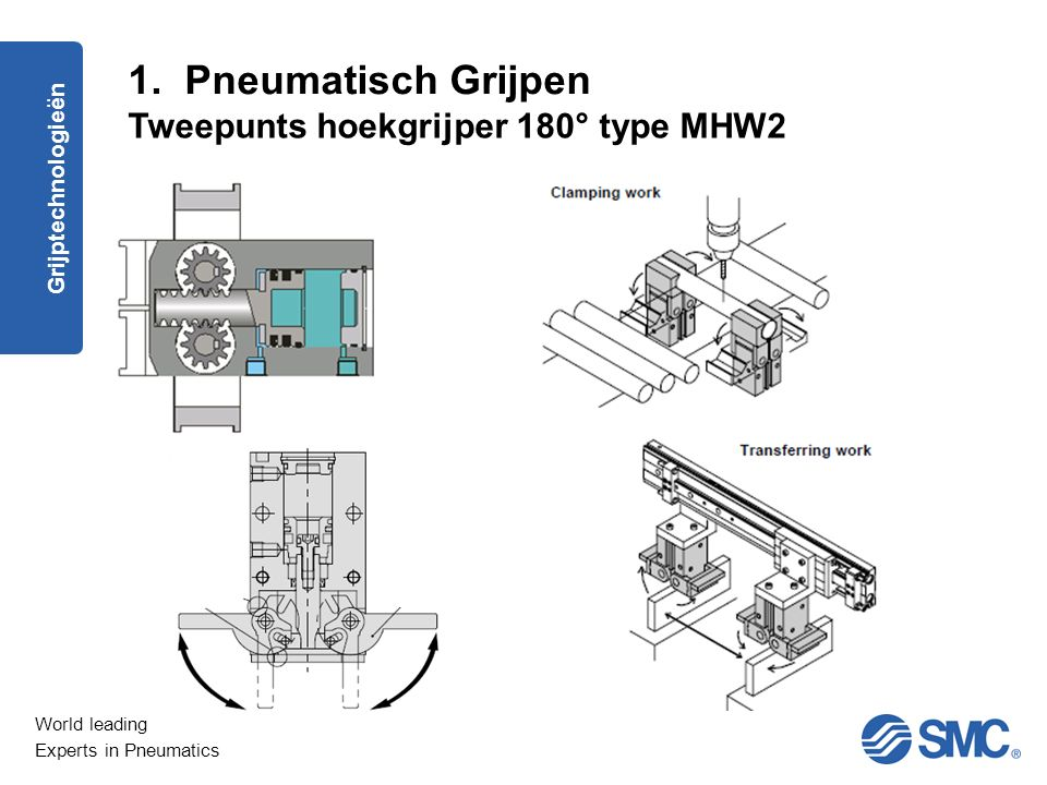 1. Pneumatisch Grijpen Tweepunts hoekgrijper 180° type MHW2