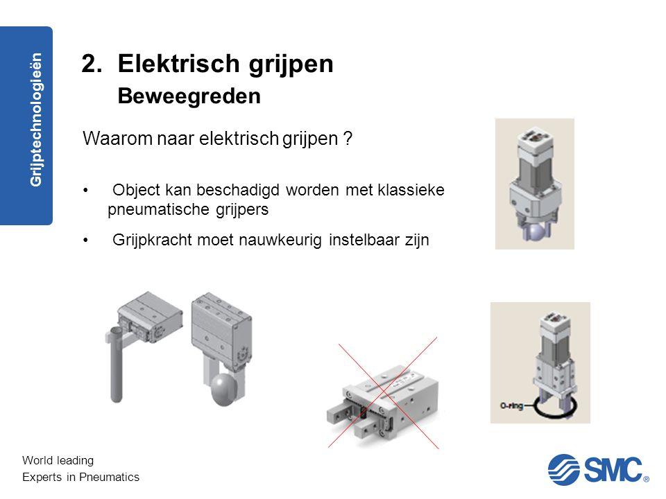 2. Elektrisch grijpen Beweegreden