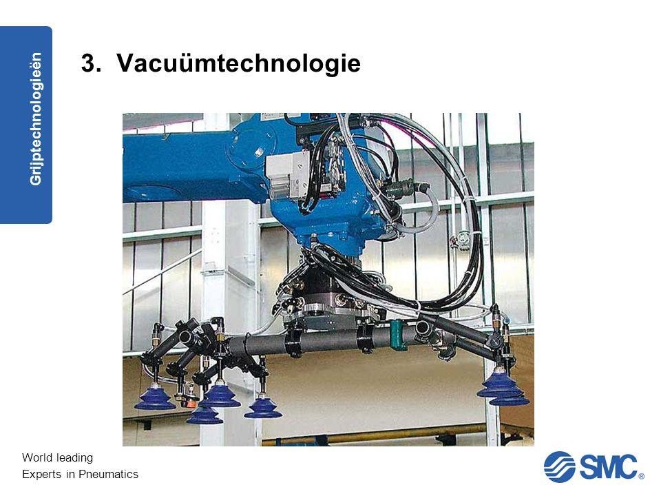 3. Vacuümtechnologie Grijptechnologieën