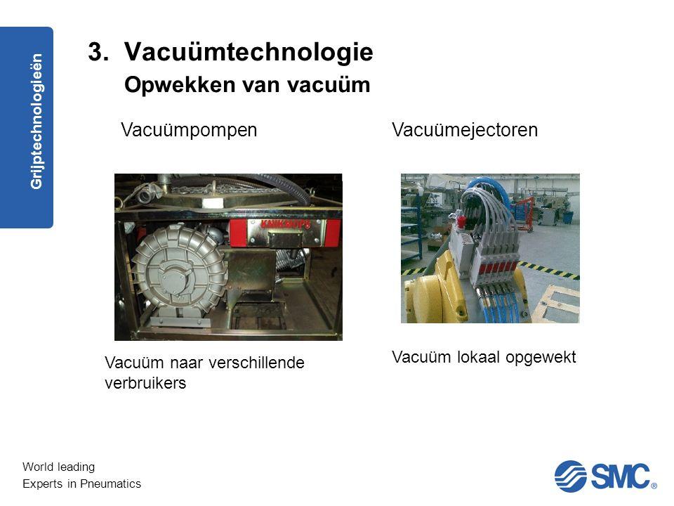 3. Vacuümtechnologie Opwekken van vacuüm