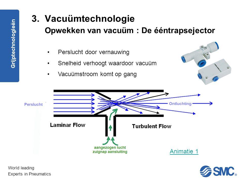 3. Vacuümtechnologie Opwekken van vacuüm : De ééntrapsejector