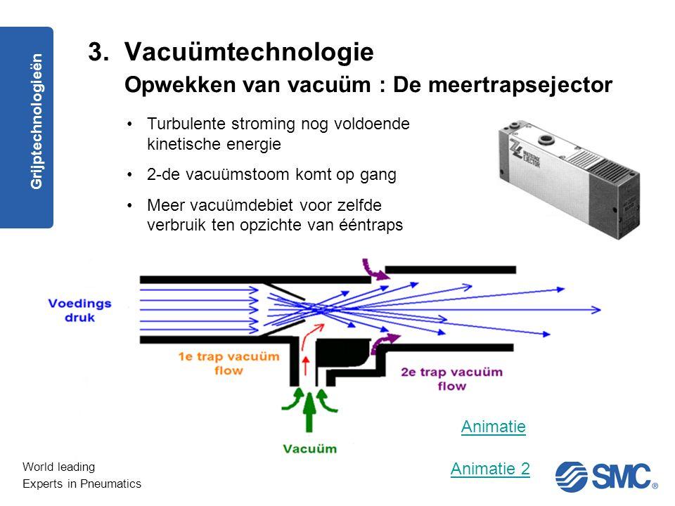 3. Vacuümtechnologie Opwekken van vacuüm : De meertrapsejector