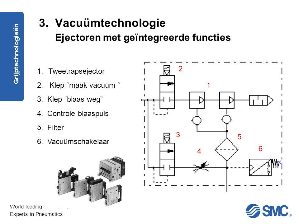3. Vacuümtechnologie Ejectoren met geïntegreerde functies