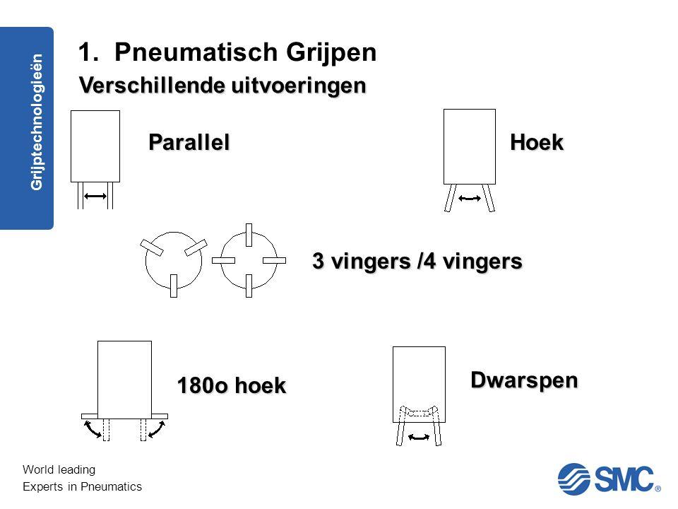 1. Pneumatisch Grijpen Verschillende uitvoeringen Parallel Hoek