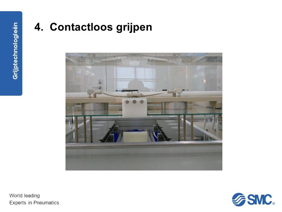 4. Contactloos grijpen Grijptechnologieën