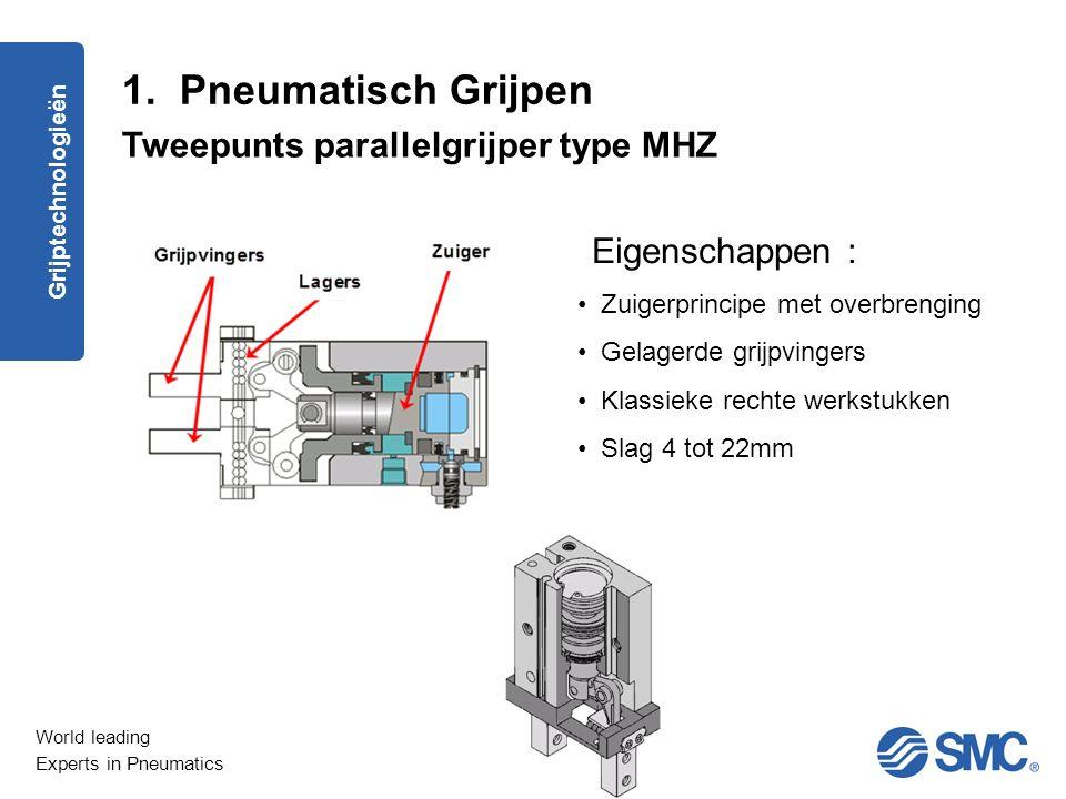 1. Pneumatisch Grijpen Tweepunts parallelgrijper type MHZ