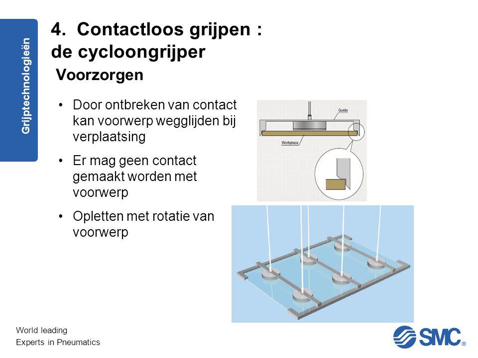 4. Contactloos grijpen : de cycloongrijper Voorzorgen
