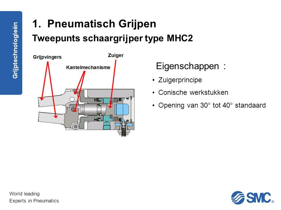 1. Pneumatisch Grijpen Tweepunts schaargrijper type MHC2