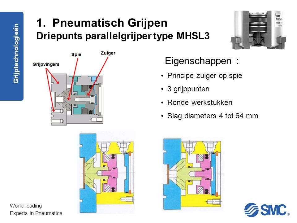 1. Pneumatisch Grijpen Driepunts parallelgrijper type MHSL3