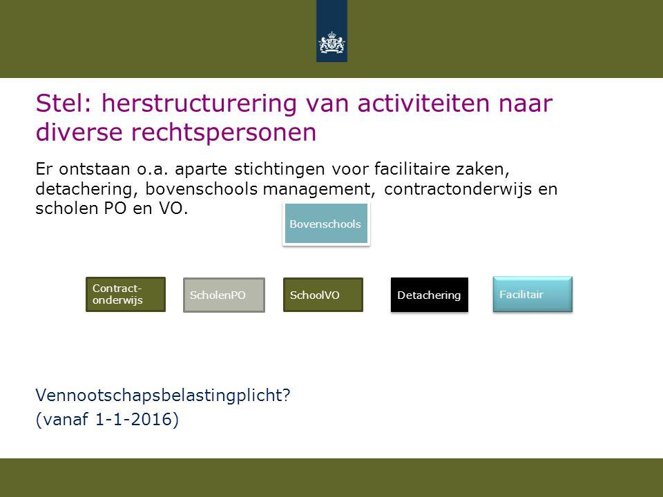 Stel: herstructurering van activiteiten naar diverse rechtspersonen