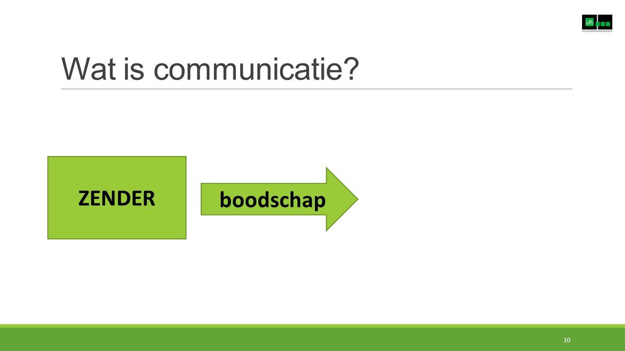 Wat is communicatie ZENDER boodschap